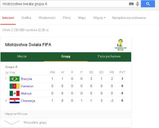mistrzostwa świata grupa A   Szukaj w Google