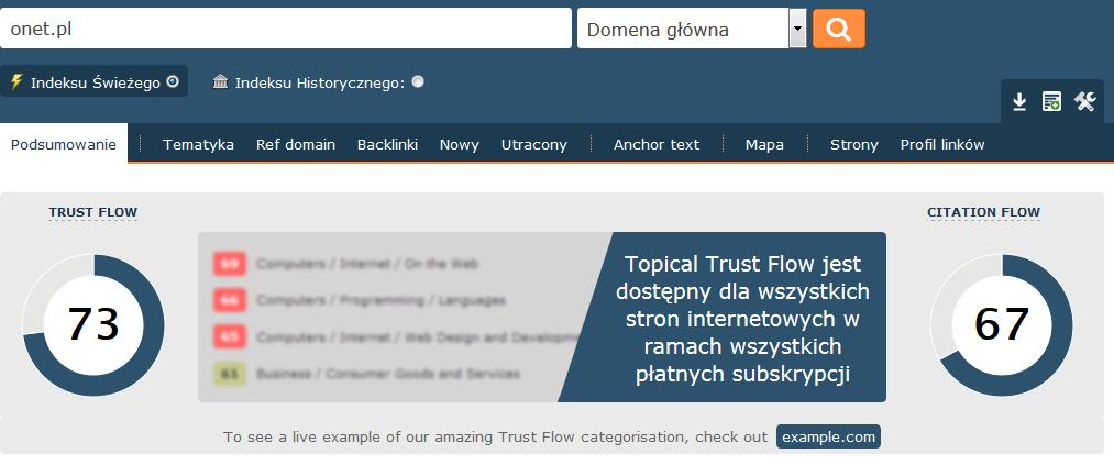 Analiza Majestic dla portalu Onet.pl