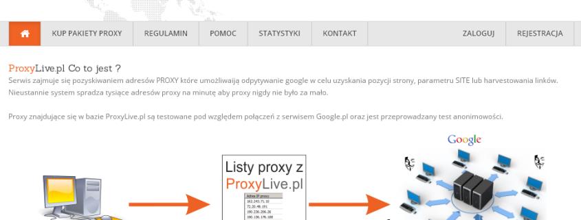 Proxylive